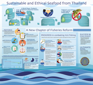 IUU infographic for web